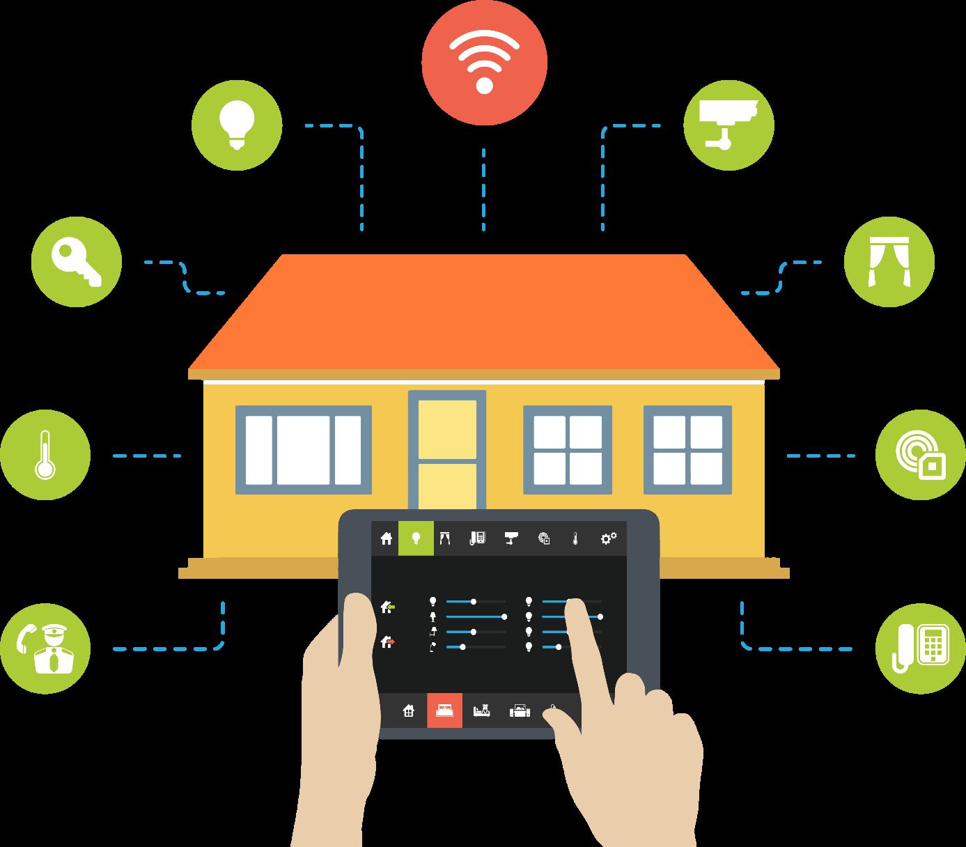 Akıllı Ev Kontrol Sistemleri